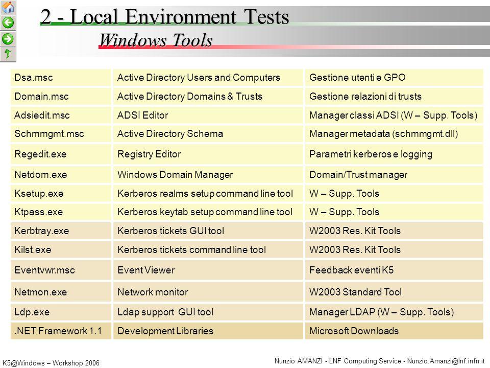 K5@Windows – Workshop 2006 Nunzio AMANZI - LNF Computing Service - Nunzio.Amanzi@lnf.infn.it K5 W-Authorization Process 2 - Local Environment Tests K5 win server SAM (samsrv.dll) NETLOGON (netlogon.dll) NTLM (msv1_0.dll) KERBEROS (kerberos.dll) lsass.exe process space KDC ASTGS K5 win client/host KERBEROS (kerberos.dll) lsass.exe process space 1 - TGT (TGS_REQ) 2 - Ticket (TGS_REP) Application 3 – Service Ticket (by RPC) Service 4 – Service Token (by RPC) 5 – Service Token ACCESSO KERBERIZZATO AL SERVER MEMBRO DI DOMINIO il client invia al server un ticket di servizio il server negozia il ticket e restituisce al client un token per l'accesso al servizio il token contiene il SID dell'utente, dei gruppi di appartenenza (locali) e l'elenco dei diritti l'applicazione espone successivamente il token per l'intera sessione solo il ticket rilasciato da WKDC contengono informazioni di autorizzazione per l'utente autorizzato (PAC: Privilege Attribute Certificate) Per i ticket rilasciati da KDC non windows, la LSA Windows competente (nel DC o nel Server) determina le informazioni di protezione dell'utente mediante mapping dei nomi (secur32.dll) Registry LSASRV (lsarsrv.dll)