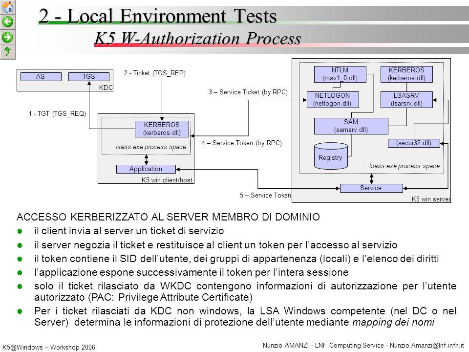 K5@Windows – Workshop 2006 Nunzio AMANZI - LNF Computing Service - Nunzio.Amanzi@lnf.infn.it Windows MIT K5 Host Single Sign-On 2 - Local Environment Tests KDC VM3 Sc.