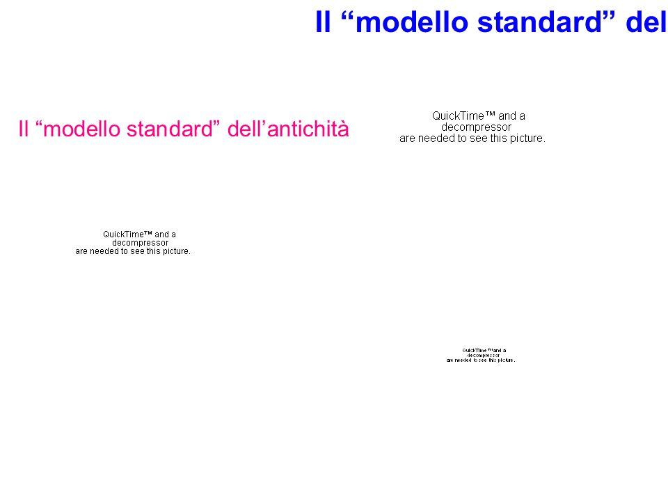 """Il """"modello standard"""" dell'antichità Il """"modello standard"""" dell'attualità"""