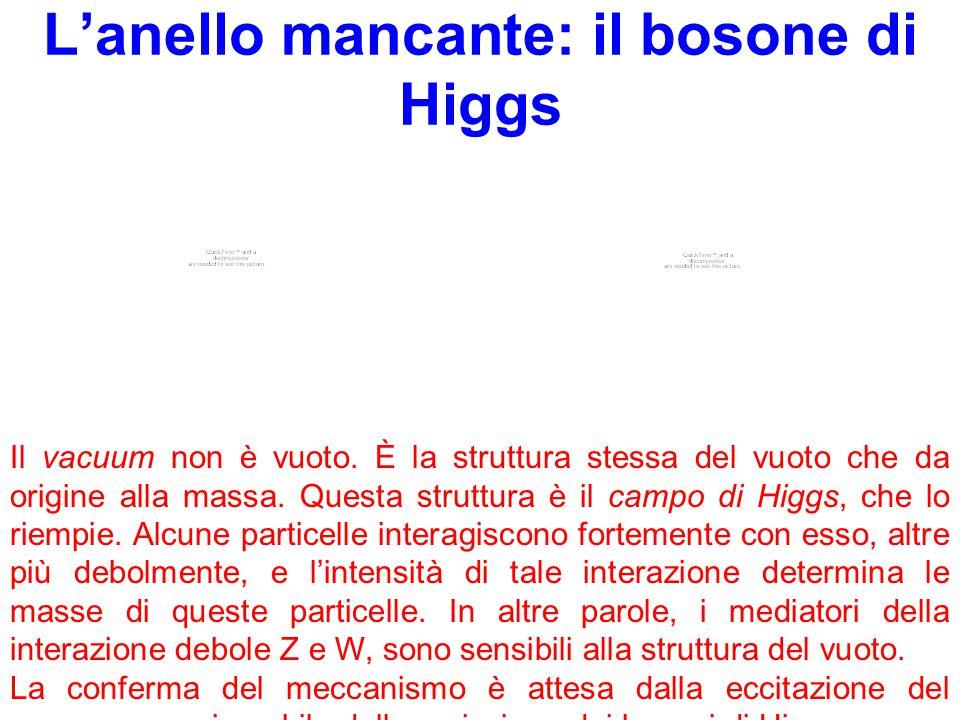 L'anello mancante: il bosone di Higgs Il vacuum non è vuoto. È la struttura stessa del vuoto che da origine alla massa. Questa struttura è il campo di