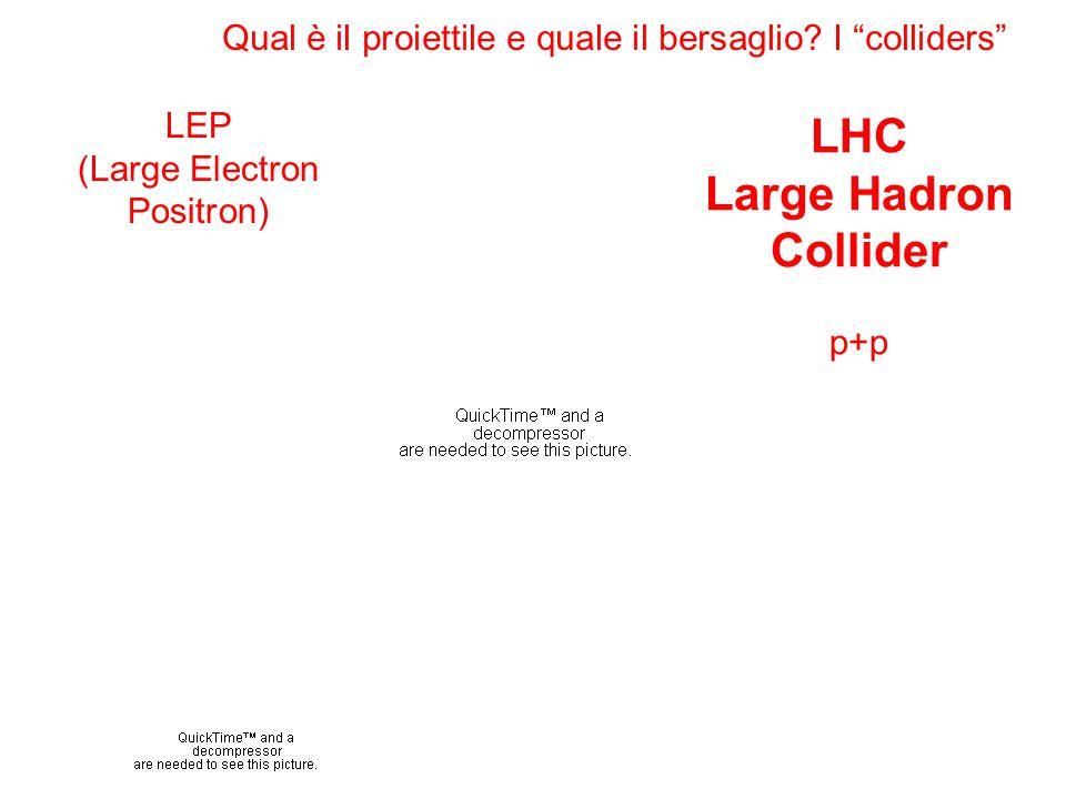 """Qual è il proiettile e quale il bersaglio? I """"colliders"""" LEP (Large Electron Positron) LHC Large Hadron Collider p+p"""