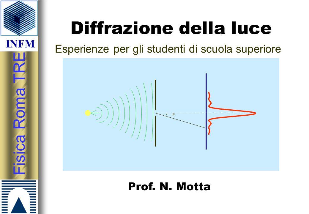 Fisica Roma TRE INFM Diffrazione della luce Prof. N. Motta Esperienze per gli studenti di scuola superiore 