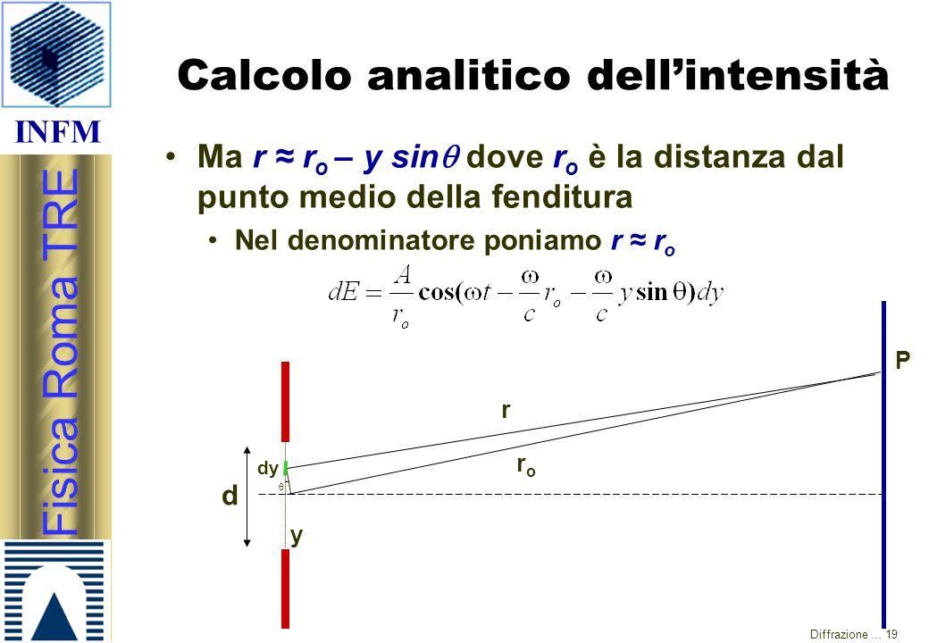 INFM Fisica Roma TRE Diffrazione … 19 Calcolo analitico dell'intensità Ma r ≈ r o – y sin  dove r o è la distanza dal punto medio della fenditura Nel