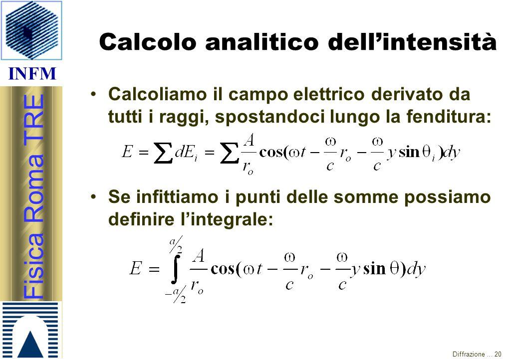 INFM Fisica Roma TRE Diffrazione … 20 Calcolo analitico dell'intensità Calcoliamo il campo elettrico derivato da tutti i raggi, spostandoci lungo la f
