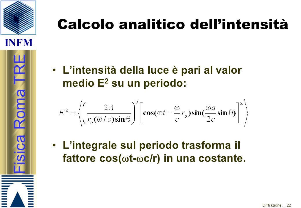 INFM Fisica Roma TRE Diffrazione … 22 Calcolo analitico dell'intensità L'intensità della luce è pari al valor medio E 2 su un periodo: L'integrale sul
