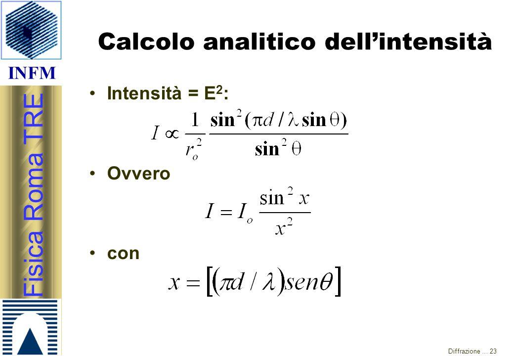 INFM Fisica Roma TRE Diffrazione … 23 Calcolo analitico dell'intensità Intensità = E 2 : Ovvero con