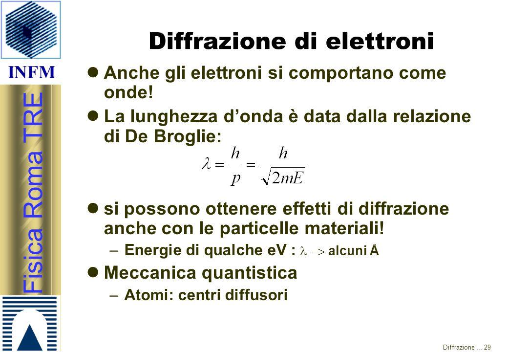 INFM Fisica Roma TRE Diffrazione … 29 Diffrazione di elettroni Anche gli elettroni si comportano come onde! La lunghezza d'onda è data dalla relazione