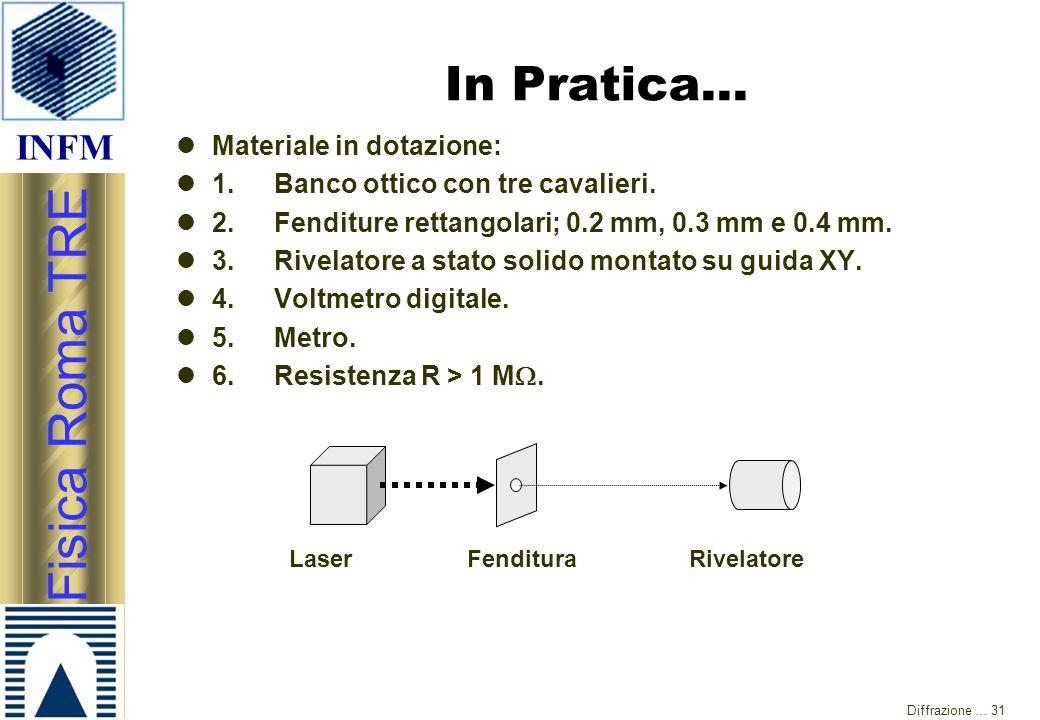 INFM Fisica Roma TRE Diffrazione … 31 In Pratica… Materiale in dotazione: 1. Banco ottico con tre cavalieri. 2. Fenditure rettangolari; 0.2 mm, 0.3 mm