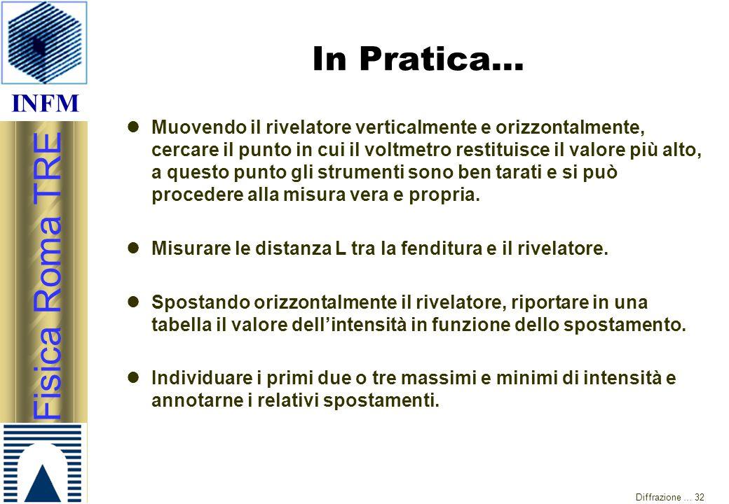 INFM Fisica Roma TRE Diffrazione … 32 In Pratica… Muovendo il rivelatore verticalmente e orizzontalmente, cercare il punto in cui il voltmetro restitu