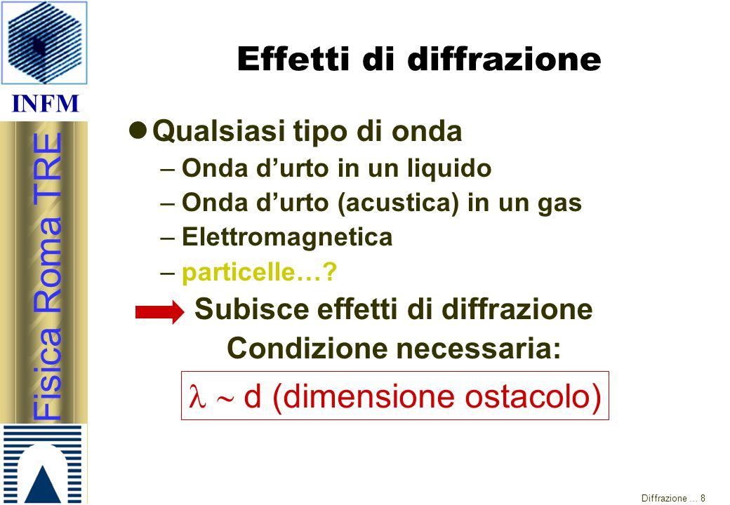 INFM Fisica Roma TRE Diffrazione … 8 Effetti di diffrazione Qualsiasi tipo di onda –Onda d'urto in un liquido –Onda d'urto (acustica) in un gas –Elett