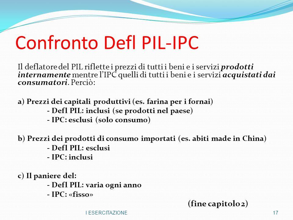 Confronto Defl PIL-IPC Il deflatore del PIL riflette i prezzi di tutti i beni e i servizi prodotti internamente mentre l'IPC quelli di tutti i beni e
