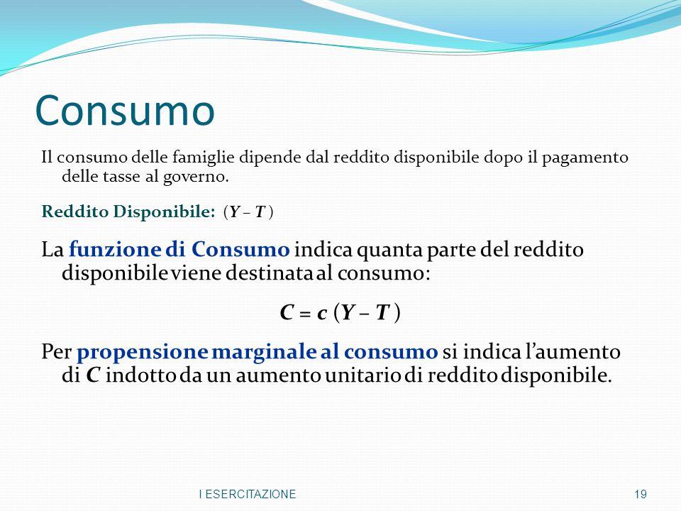 Consumo Il consumo delle famiglie dipende dal reddito disponibile dopo il pagamento delle tasse al governo. Reddito Disponibile: (Y – T ) La funzione