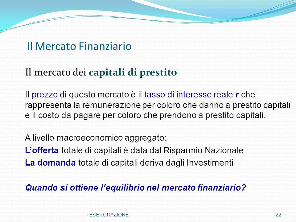 Il Mercato Finanziario Il mercato dei capitali di prestito I ESERCITAZIONE22 Il prezzo di questo mercato è il tasso di interesse reale r che rappresen
