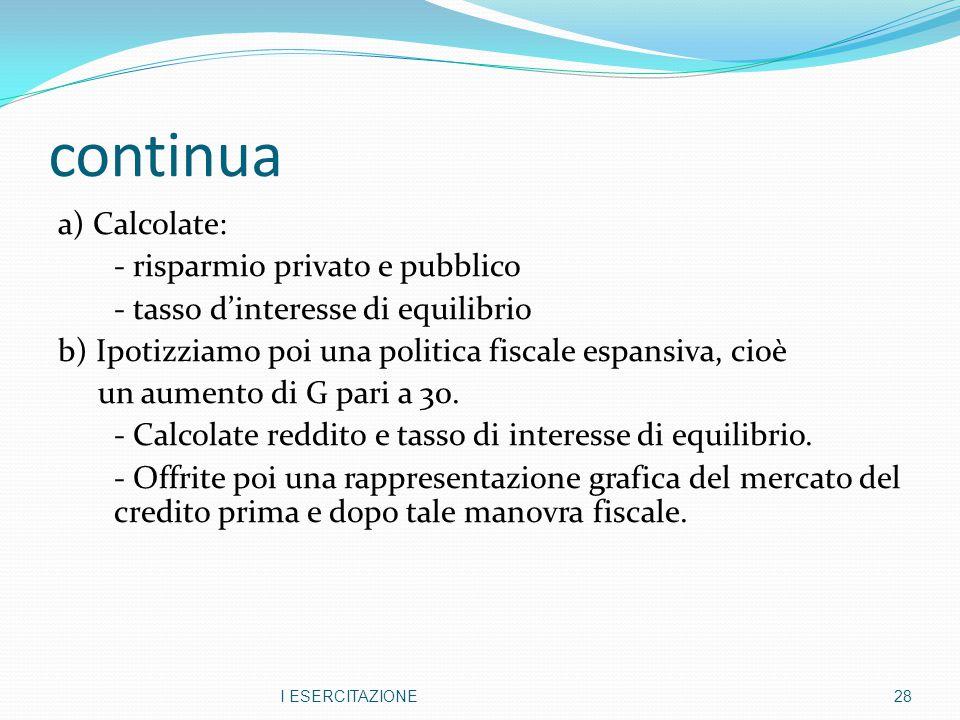 continua a) Calcolate: - risparmio privato e pubblico - tasso d'interesse di equilibrio b) Ipotizziamo poi una politica fiscale espansiva, cioè un aum