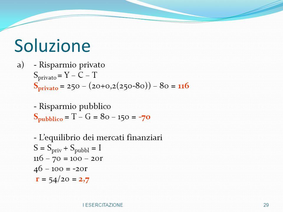 Soluzione a)- Risparmio privato S privato = Y – C – T S privato = 250 – (20+0,2(250-80)) – 80 = 116 - Risparmio pubblico S pubblico = T – G = 80 – 150