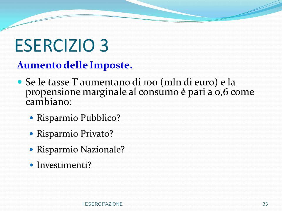 ESERCIZIO 3 Aumento delle Imposte. Se le tasse T aumentano di 100 (mln di euro) e la propensione marginale al consumo è pari a 0,6 come cambiano: Risp