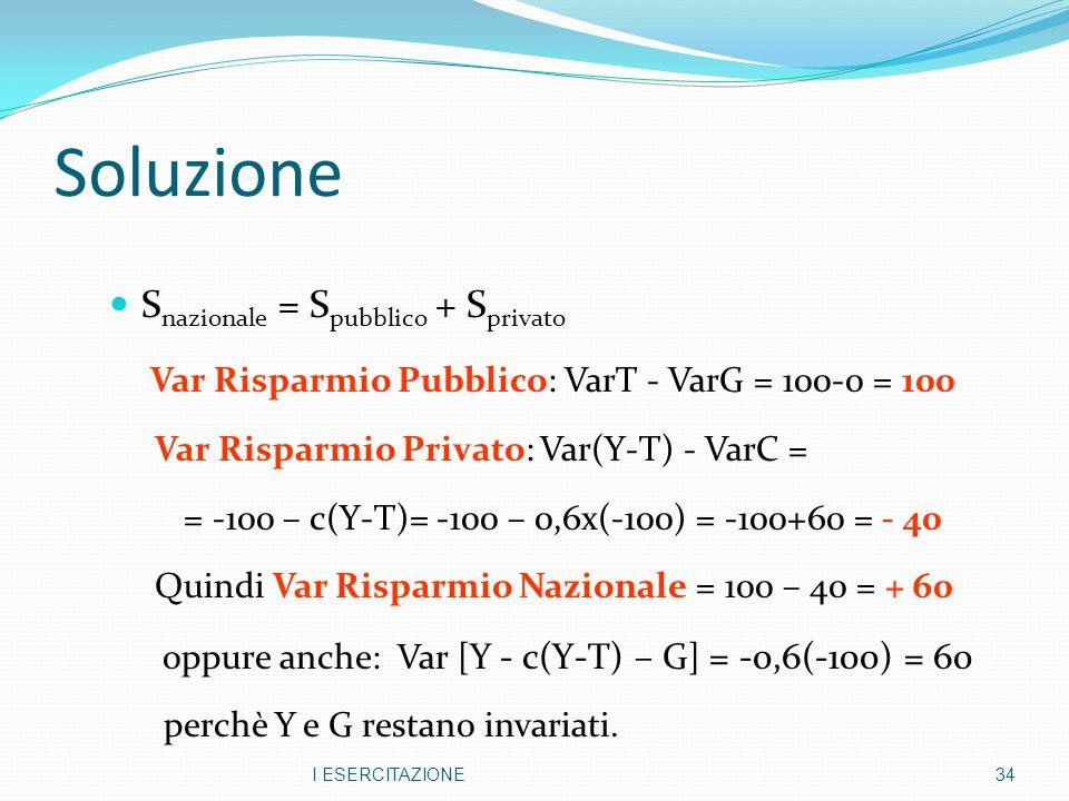 Soluzione S nazionale = S pubblico + S privato Var Risparmio Pubblico: VarT - VarG = 100-0 = 100 Var Risparmio Privato: Var(Y-T) - VarC = = -100 – c(Y