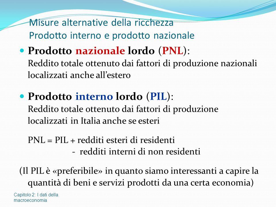Capitolo 2: I dati della macroeconomia PIL = Spesa aggregata finale Le componenti della spesa aggregata Consumo (C) Investimenti (I) Spesa pubblica(G) Esportazioni nette (NX)