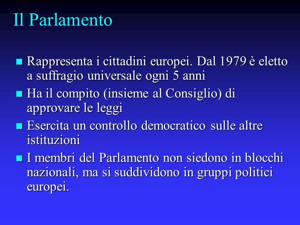 Il Parlamento Rappresenta i cittadini europei.