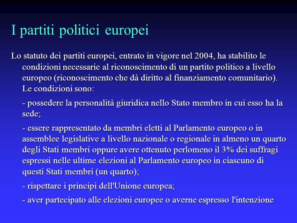 I partiti politici europei Lo statuto dei partiti europei, entrato in vigore nel 2004, ha stabilito le condizioni necessarie al riconoscimento di un partito politico a livello europeo (riconoscimento che dà diritto al finanziamento comunitario).