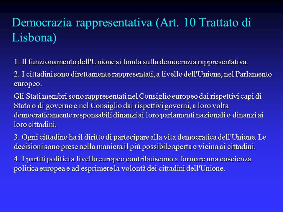 Democrazia rappresentativa (Art.10 Trattato di Lisbona) 1.