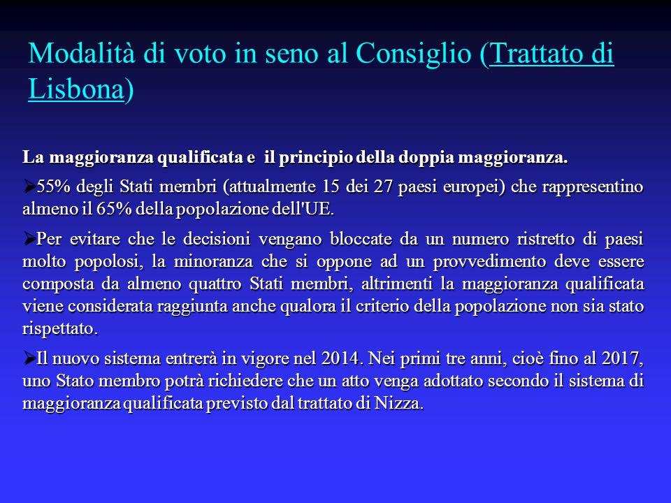 Modalità di voto in seno al Consiglio (Trattato di Lisbona) La maggioranza qualificata e il principio della doppia maggioranza.