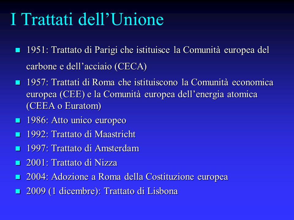 I Trattati dell'Unione 1951: Trattato di Parigi che istituisce la Comunità europea del carbone e dell'acciaio (CECA) 1951: Trattato di Parigi che istituisce la Comunità europea del carbone e dell'acciaio (CECA) 1957: Trattati di Roma che istituiscono la Comunità economica europea (CEE) e la Comunità europea dell'energia atomica (CEEA o Euratom) 1957: Trattati di Roma che istituiscono la Comunità economica europea (CEE) e la Comunità europea dell'energia atomica (CEEA o Euratom) 1986: Atto unico europeo 1986: Atto unico europeo 1992: Trattato di Maastricht 1992: Trattato di Maastricht 1997: Trattato di Amsterdam 1997: Trattato di Amsterdam 2001: Trattato di Nizza 2001: Trattato di Nizza 2004: Adozione a Roma della Costituzione europea 2004: Adozione a Roma della Costituzione europea 2009 (1 dicembre): Trattato di Lisbona 2009 (1 dicembre): Trattato di Lisbona