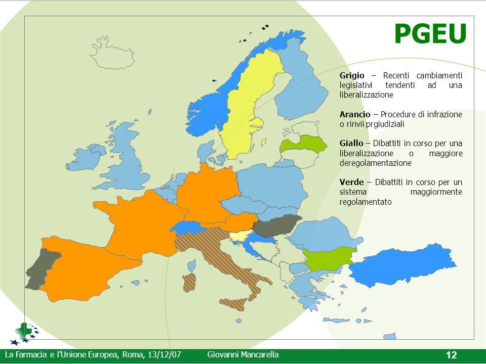 PGEU La Farmacia e l'Unione Europea, Roma, 13/12/07Giovanni Mancarella 12 Grigio – Recenti cambiamenti legislativi tendenti ad una liberalizzazione Ar