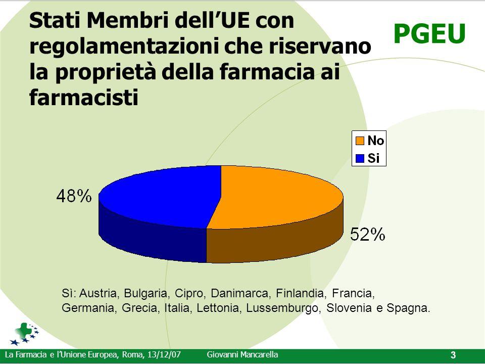 PGEU La Farmacia e l'Unione Europea, Roma, 13/12/07Giovanni Mancarella 3 Stati Membri dell'UE con regolamentazioni che riservano la proprietà della fa