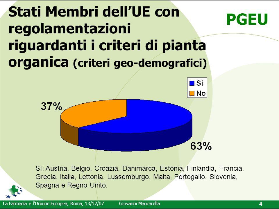 PGEU La Farmacia e l'Unione Europea, Roma, 13/12/07Giovanni Mancarella 4 Stati Membri dell'UE con regolamentazioni riguardanti i criteri di pianta org