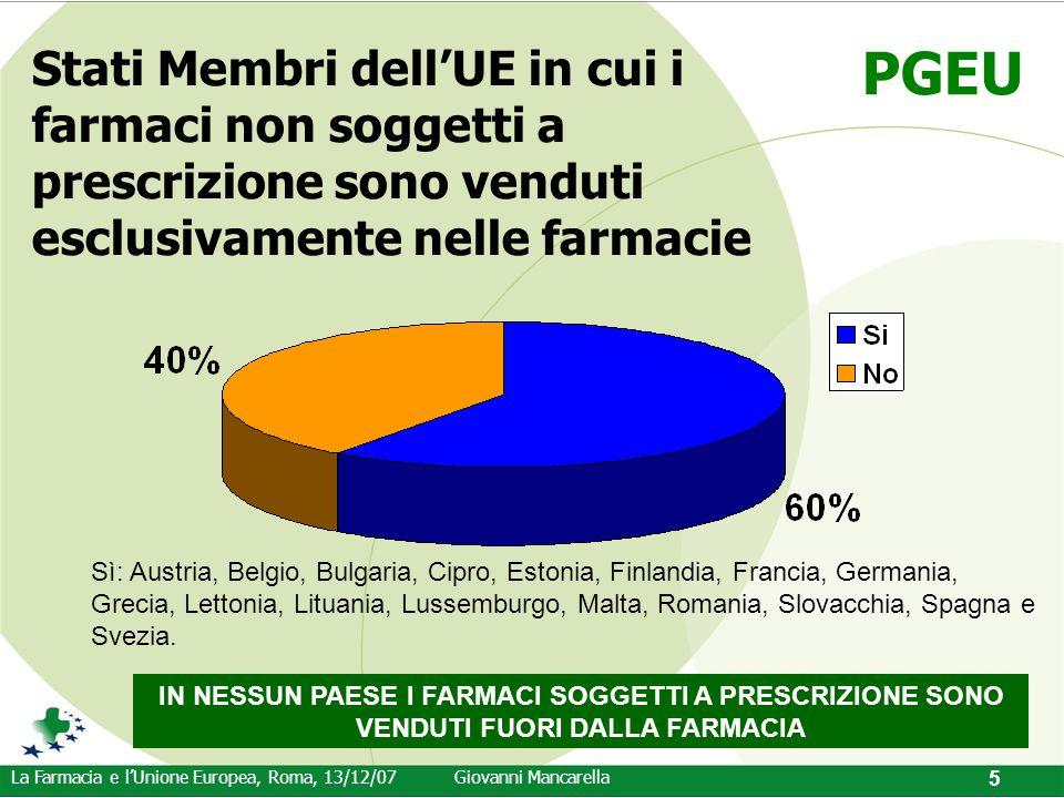 PGEU La Farmacia e l'Unione Europea, Roma, 13/12/07Giovanni Mancarella 5 Stati Membri dell'UE in cui i farmaci non soggetti a prescrizione sono vendut