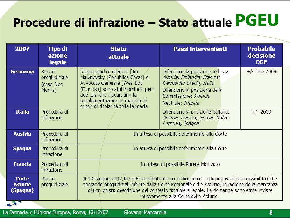 PGEU La Farmacia e l'Unione Europea, Roma, 13/12/07Giovanni Mancarella 8 Procedure di infrazione – Stato attuale 2007Tipo di azione legale Stato attua