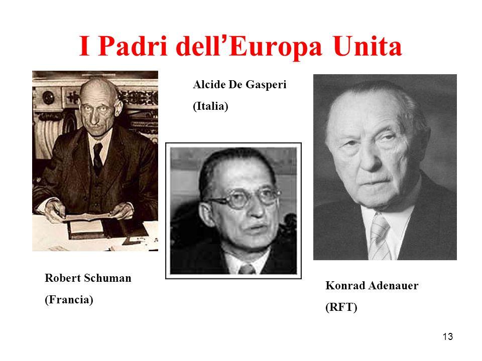 13 I Padri dell ' Europa Unita Konrad Adenauer (RFT) Alcide De Gasperi (Italia) Robert Schuman (Francia)