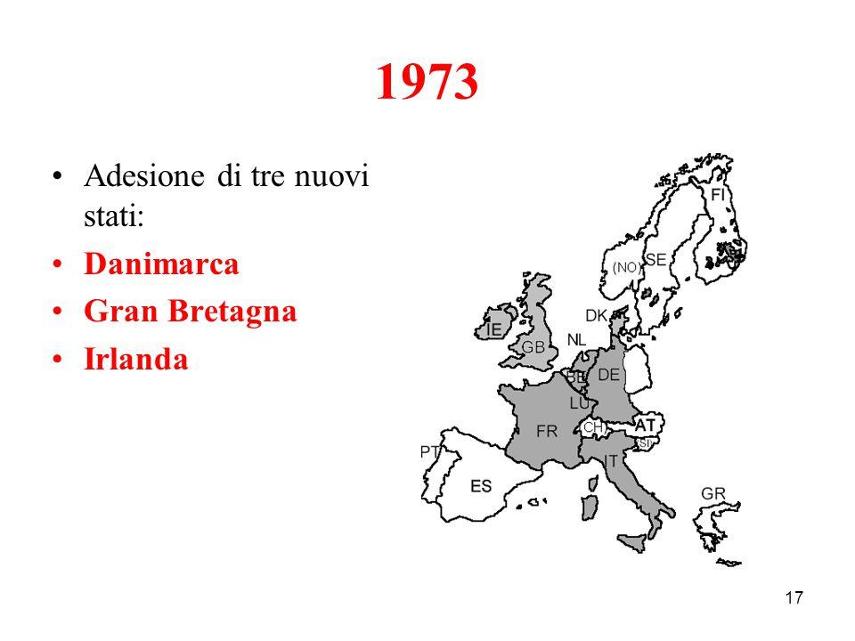 17 1973 Adesione di tre nuovi stati: Danimarca Gran Bretagna Irlanda