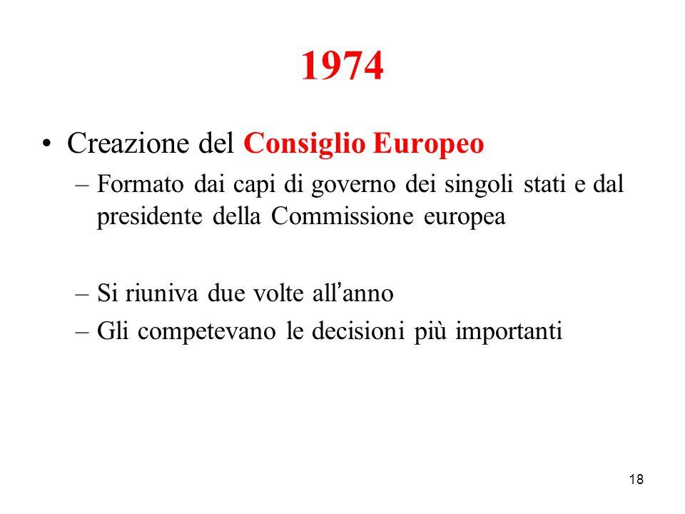 18 1974 Creazione del Consiglio Europeo –Formato dai capi di governo dei singoli stati e dal presidente della Commissione europea –Si riuniva due volt