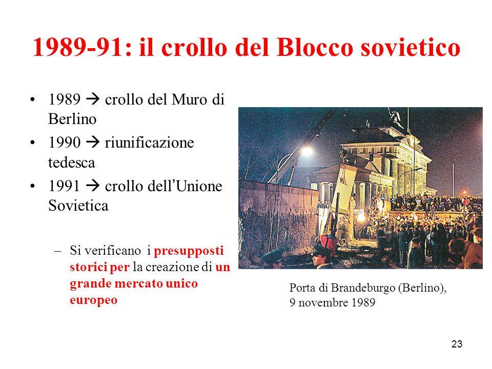 23 1989-91: il crollo del Blocco sovietico 1989  crollo del Muro di Berlino 1990  riunificazione tedesca 1991  crollo dell ' Unione Sovietica –Si v