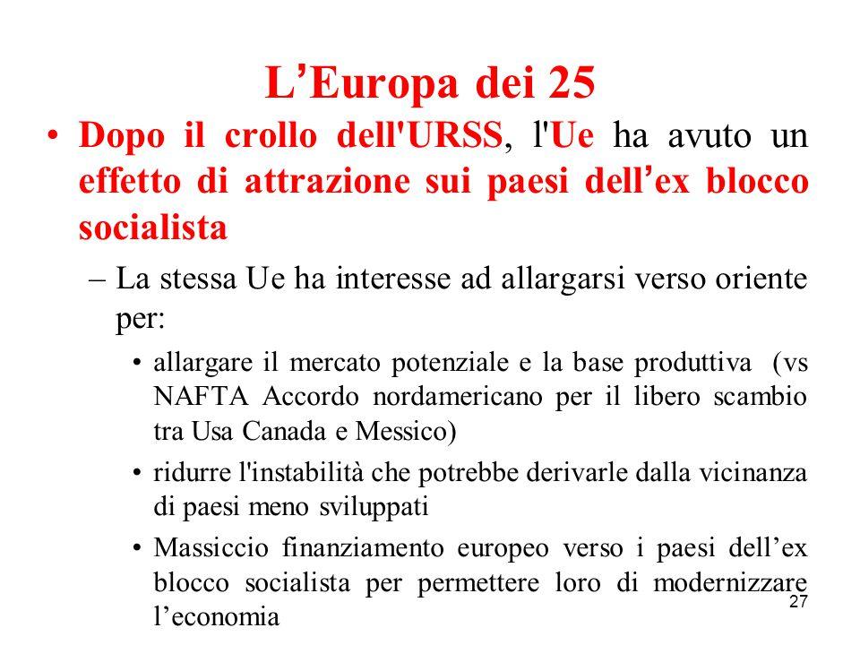27 L ' Europa dei 25 Dopo il crollo dell'URSS, l'Ue ha avuto un effetto di attrazione sui paesi dell ' ex blocco socialista –La stessa Ue ha interesse