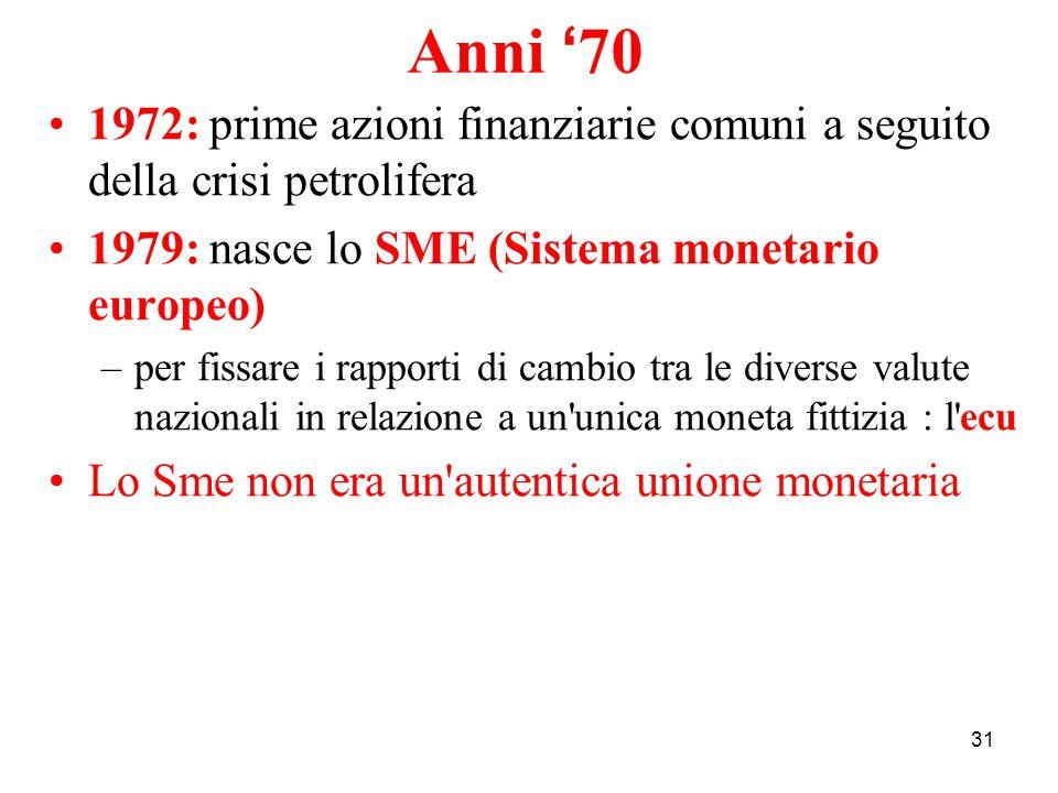 31 1972: prime azioni finanziarie comuni a seguito della crisi petrolifera 1979: nasce lo SME (Sistema monetario europeo) –per fissare i rapporti di c