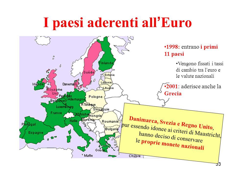 33 I paesi aderenti all ' Euro 1998: entrano i primi 11 paesi Vengono fissati i tassi di cambio tra l ' euro e le valute nazionali 2001: aderisce anch