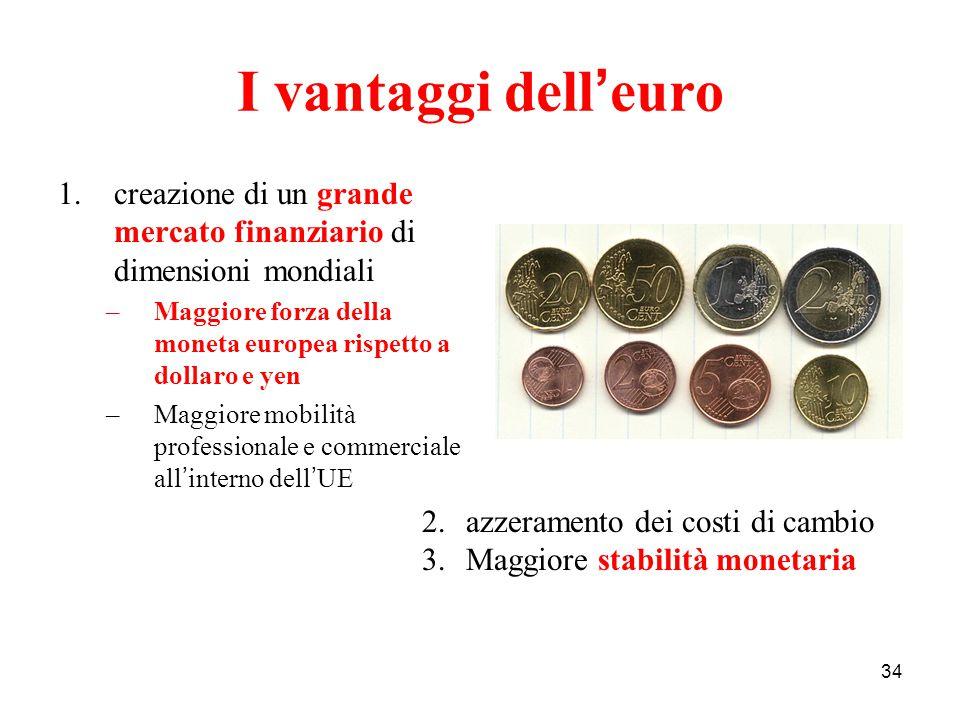 34 I vantaggi dell ' euro 1.creazione di un grande mercato finanziario di dimensioni mondiali –Maggiore forza della moneta europea rispetto a dollaro