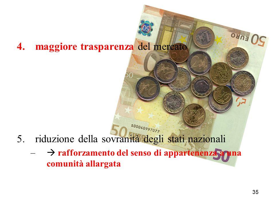 35 4.maggiore trasparenza del mercato 5.riduzione della sovranità degli stati nazionali –  rafforzamento del senso di appartenenza a una comunità all