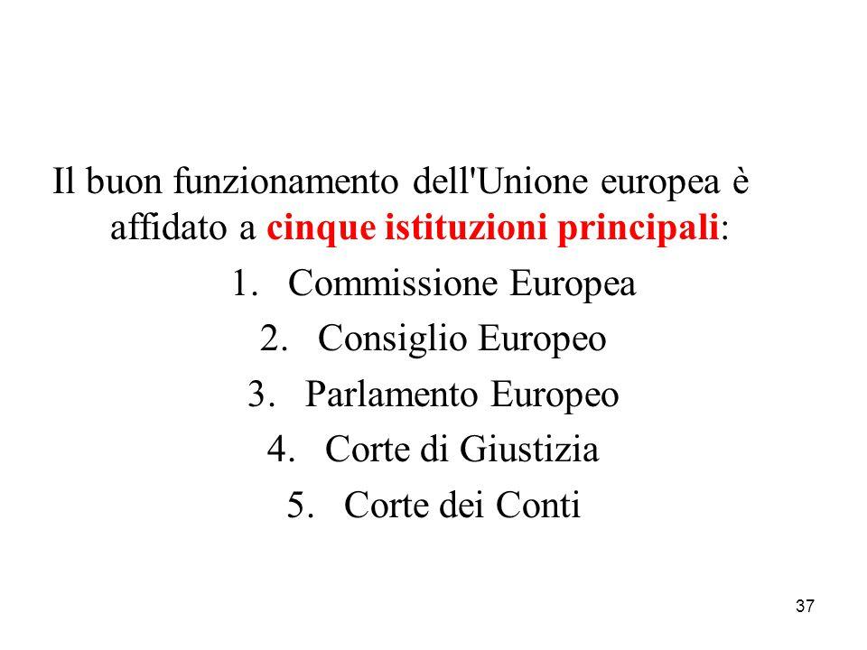 37 Il buon funzionamento dell'Unione europea è affidato a cinque istituzioni principali: 1.Commissione Europea 2.Consiglio Europeo 3.Parlamento Europe
