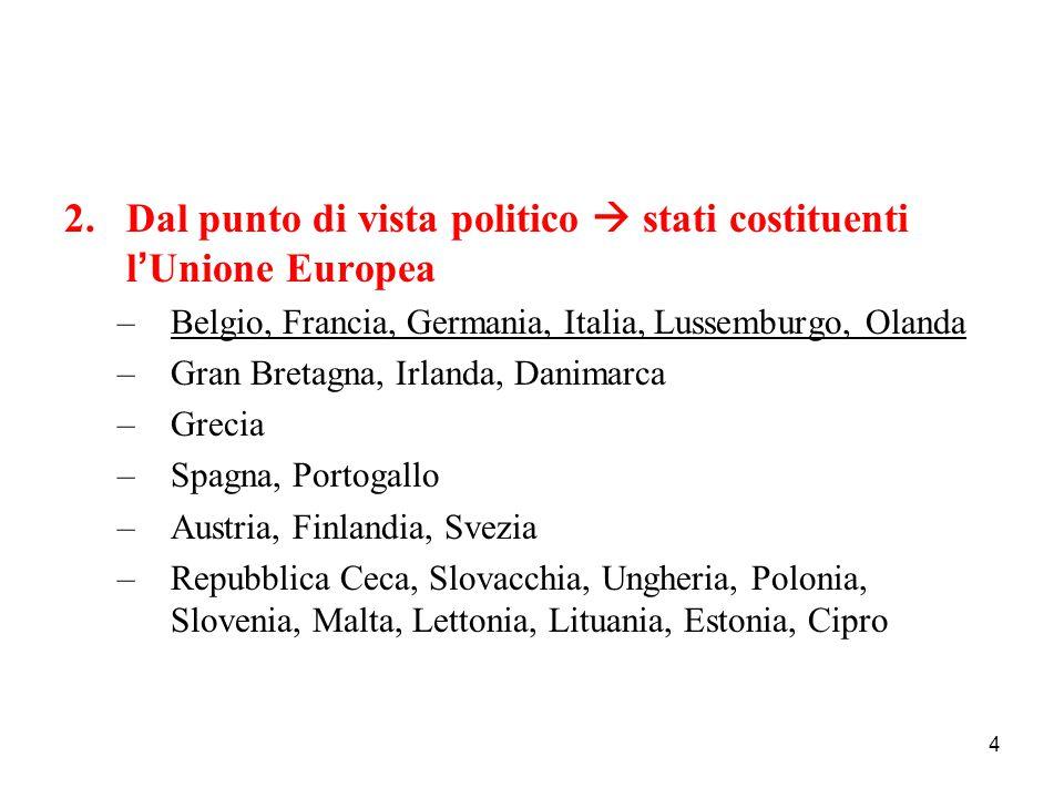 4 2.Dal punto di vista politico  stati costituenti l ' Unione Europea –Belgio, Francia, Germania, Italia, Lussemburgo, Olanda –Gran Bretagna, Irlanda