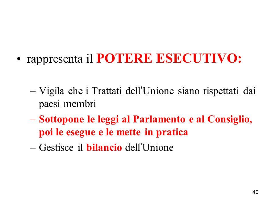 40 rappresenta il POTERE ESECUTIVO: –Vigila che i Trattati dell ' Unione siano rispettati dai paesi membri –Sottopone le leggi al Parlamento e al Cons