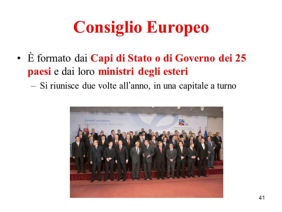 41 Consiglio Europeo È formato dai Capi di Stato o di Governo dei 25 paesi e dai loro ministri degli esteri –Si riunisce due volte all ' anno, in una
