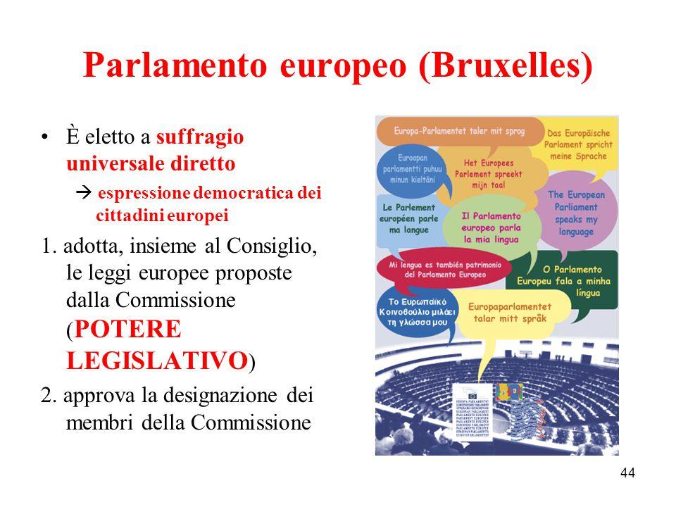 44 Parlamento europeo (Bruxelles) È eletto a suffragio universale diretto  espressione democratica dei cittadini europei 1. adotta, insieme al Consig