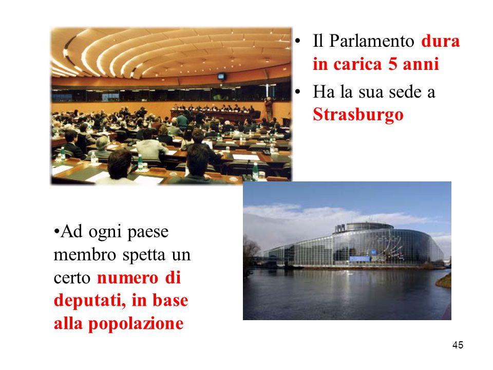 45 Il Parlamento dura in carica 5 anni Ha la sua sede a Strasburgo Ad ogni paese membro spetta un certo numero di deputati, in base alla popolazione