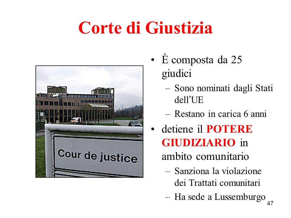 47 Corte di Giustizia È composta da 25 giudici –Sono nominati dagli Stati dell ' UE –Restano in carica 6 anni detiene il POTERE GIUDIZIARIO in ambito