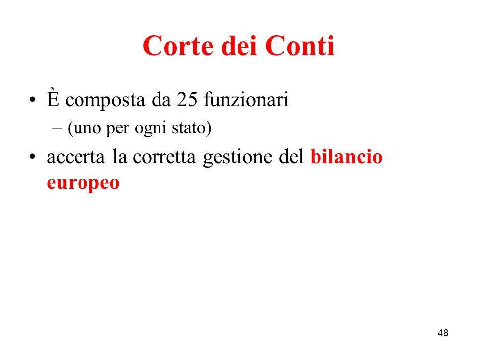 48 Corte dei Conti È composta da 25 funzionari –(uno per ogni stato) accerta la corretta gestione del bilancio europeo