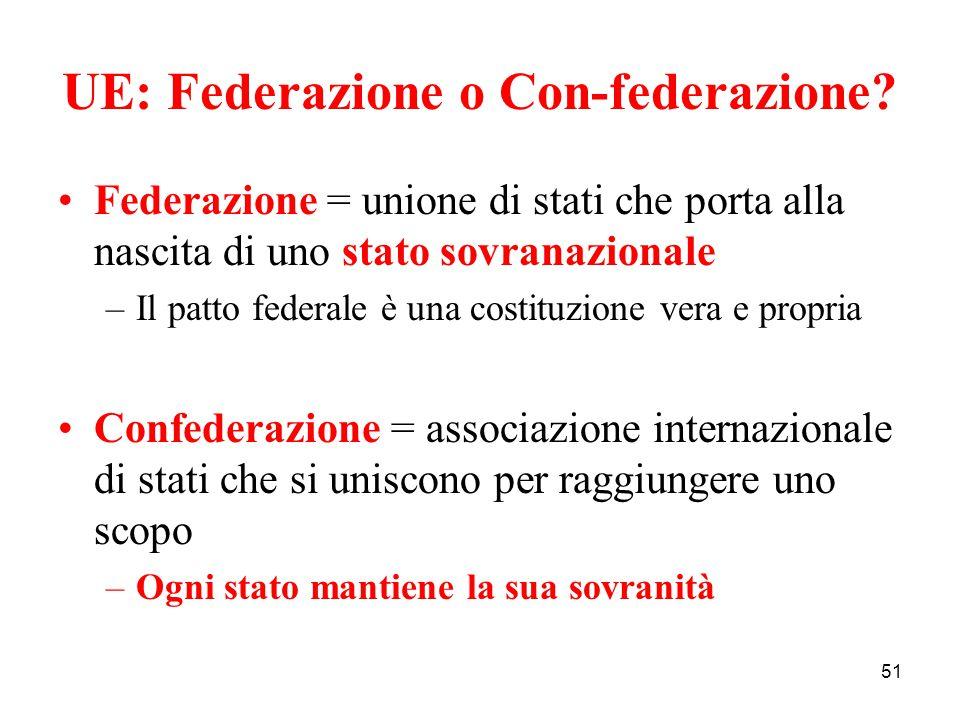 51 UE: Federazione o Con-federazione? Federazione = unione di stati che porta alla nascita di uno stato sovranazionale –Il patto federale è una costit